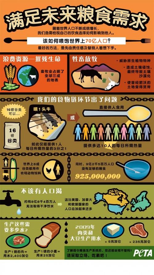 Feeding_the_Future-chinese
